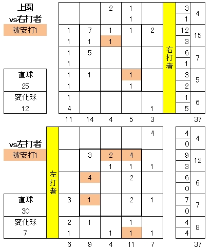 20120405DATA5.jpg