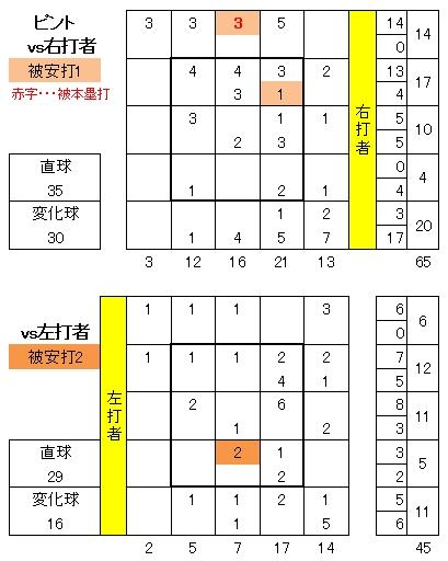 20120405DATA7.jpg