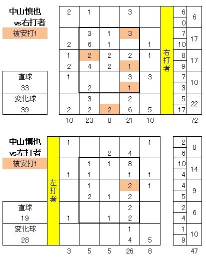 20120407DATA5.jpg