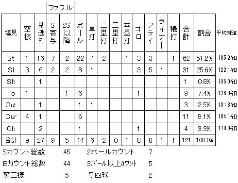 20120410DATA4.jpg