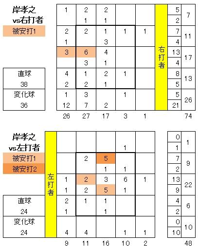 20120410DATA5.jpg