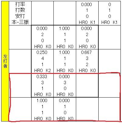 20120412DATA4.jpg