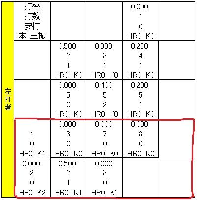20120412DATA5.jpg