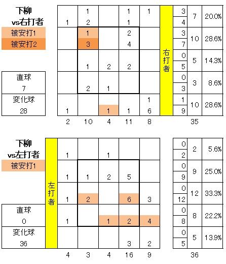 20120415DATA3.jpg