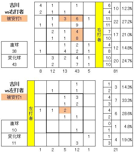 20120415DATA5.jpg
