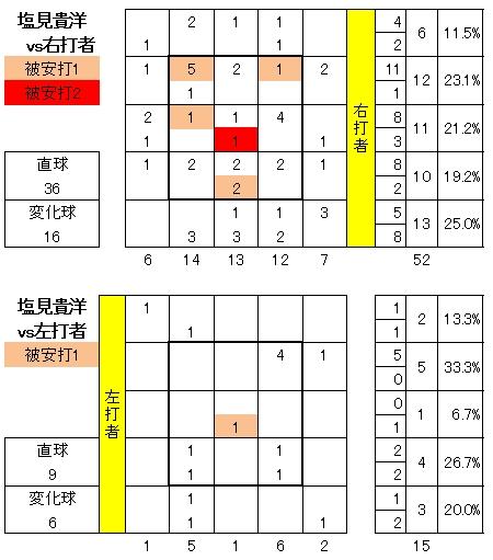 20120418DATA3.jpg