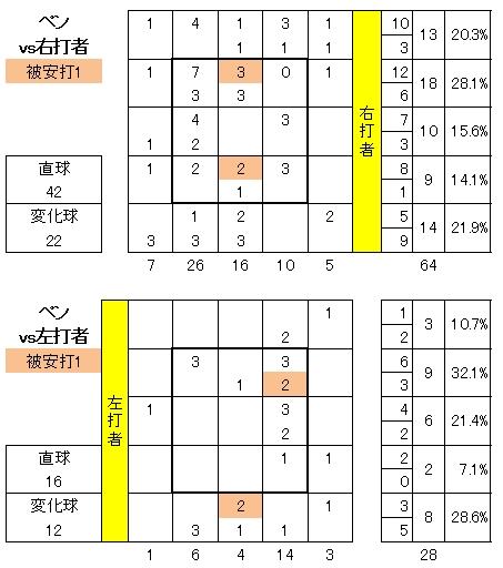 20120418DATA5.jpg