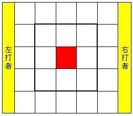 20120420DATA3.jpg