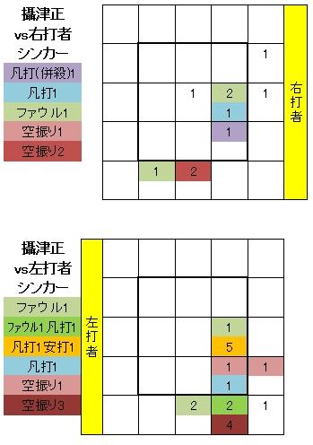 20120421DATA12.jpg