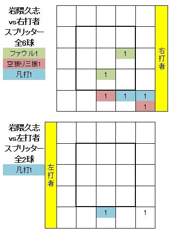 20120421DATA6.jpg