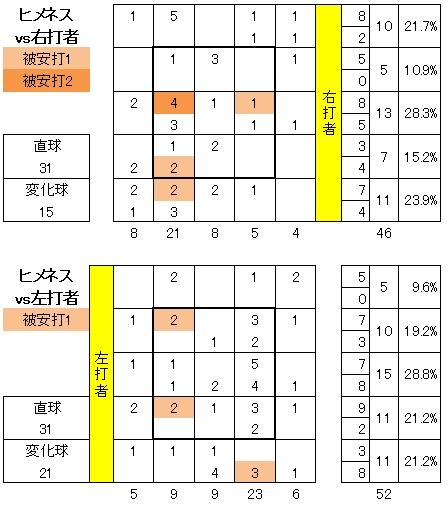 20120421DATA9.jpg