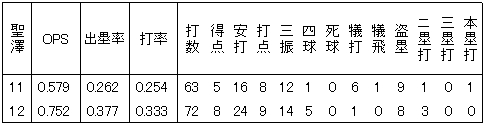 20120423DATA3.jpg