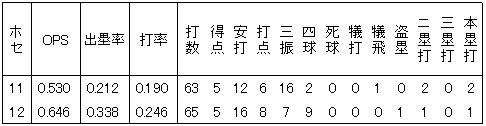 20120423DATA5.jpg