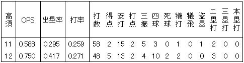 20120423DATA6.jpg