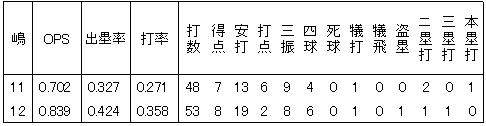 20120423DATA7.jpg