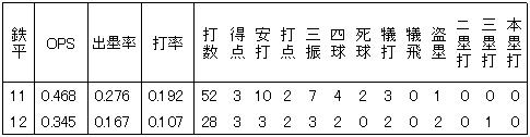 20120423DATA8.jpg