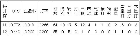 20120423DATA9.jpg