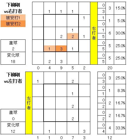 20120425DATA4.jpg
