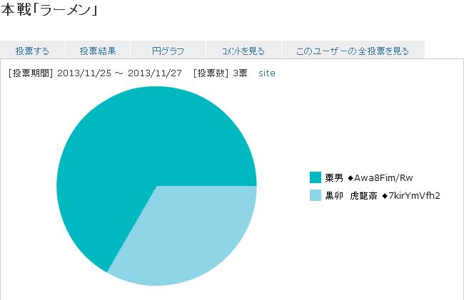 result_Ramen.png